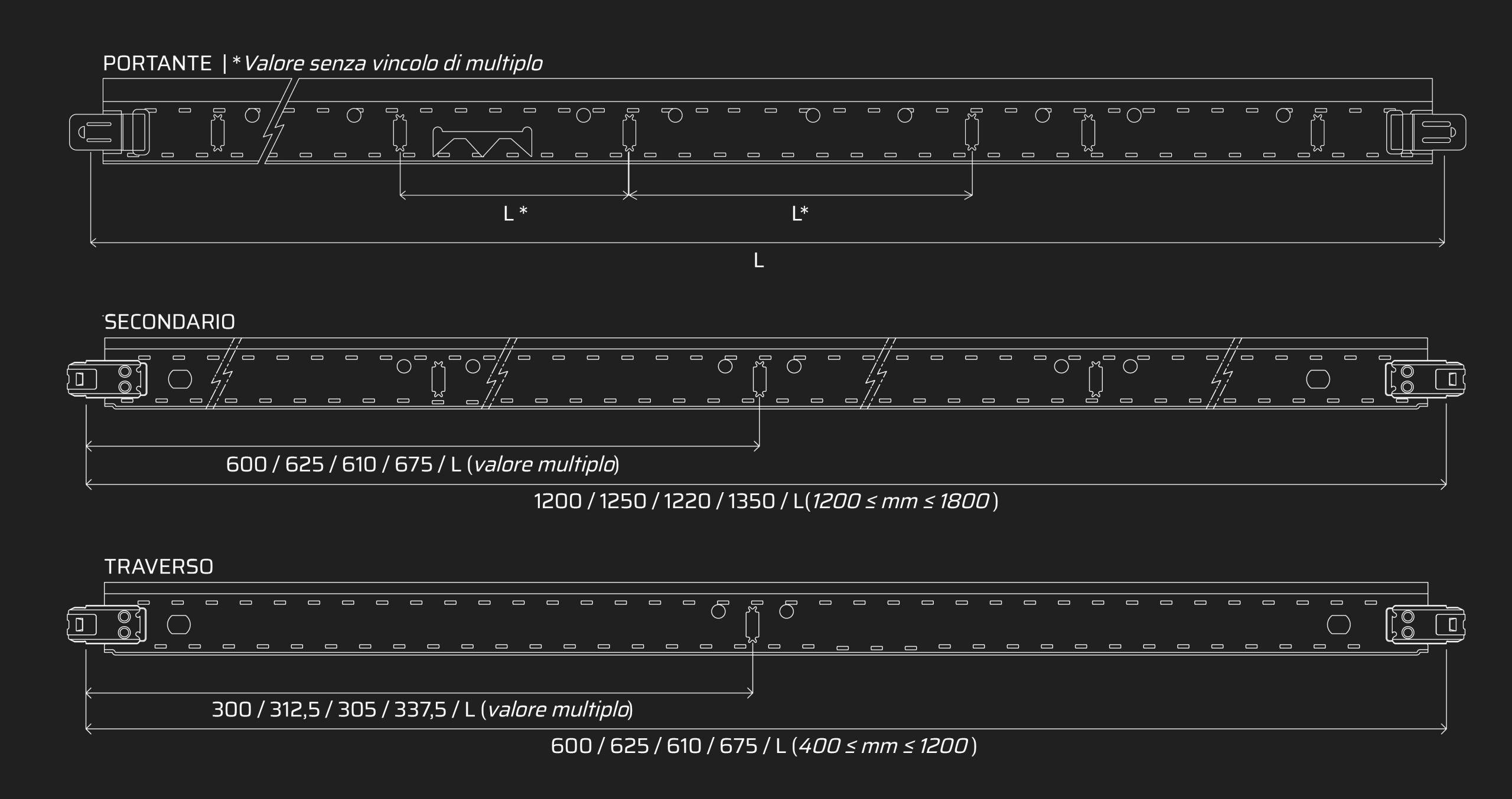 Atena Profili a T24 sistema multipasso Atena T24 Profiles