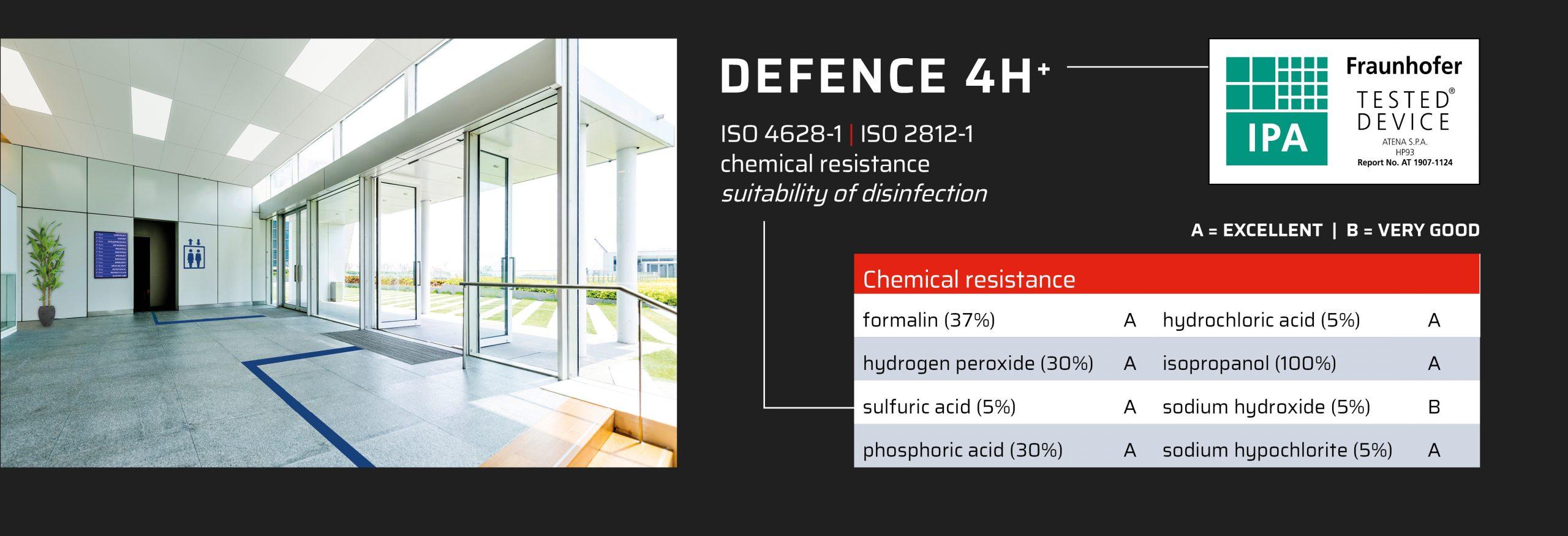 Controsoffitti certificati per la corrosione chimica, idoneità alla disinfezione | Chemical resistance to disinfection ceilings.